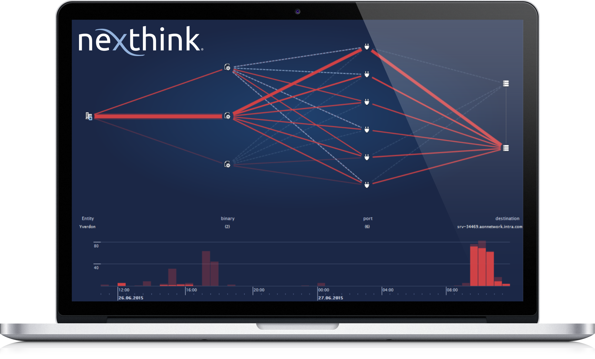 Nexthink Network Activity View